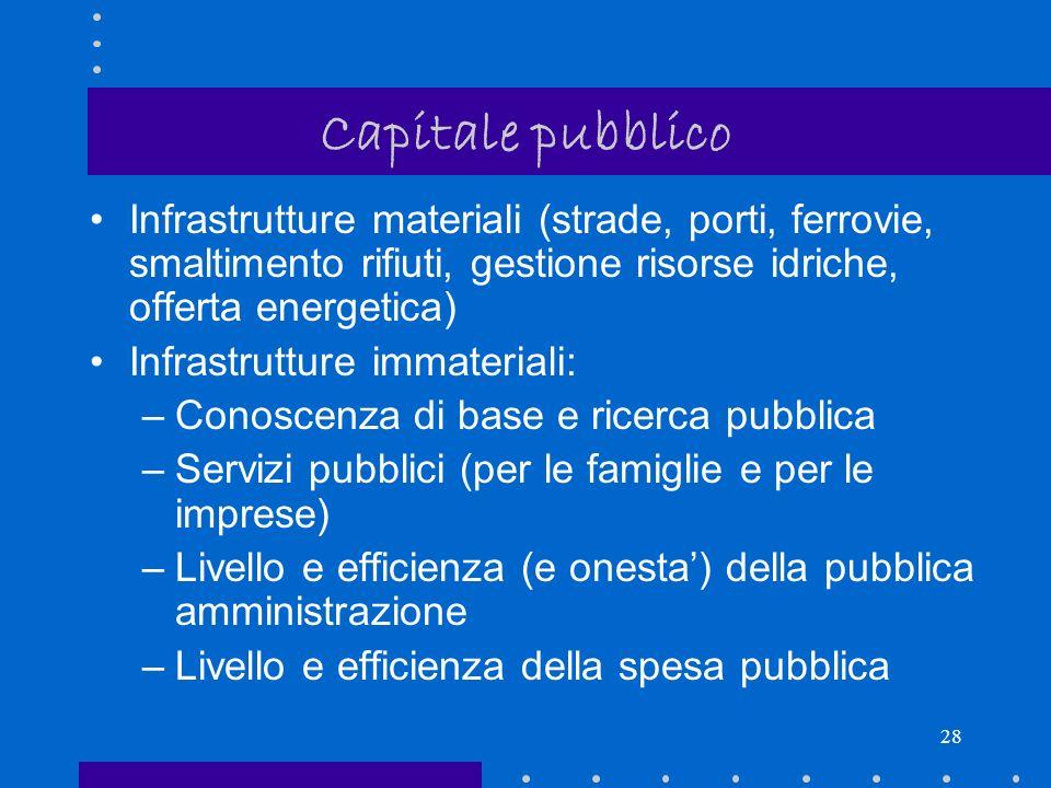 Capitale pubblico Infrastrutture materiali (strade, porti, ferrovie, smaltimento rifiuti, gestione risorse idriche, offerta energetica)