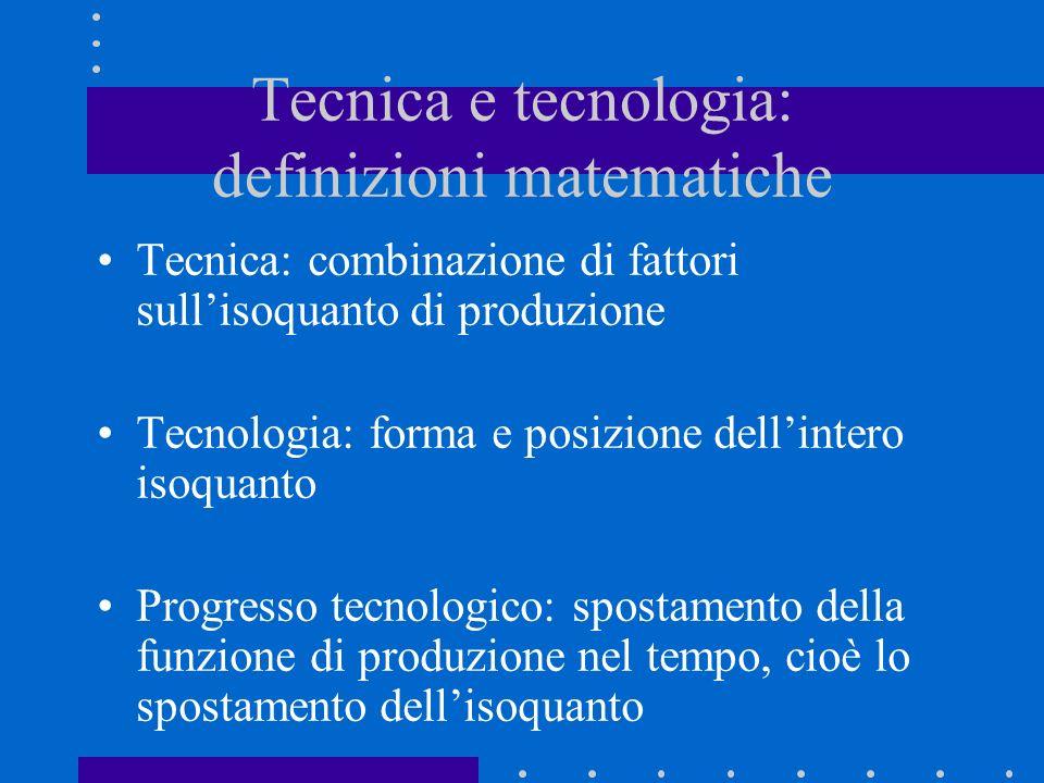 Tecnica e tecnologia: definizioni matematiche