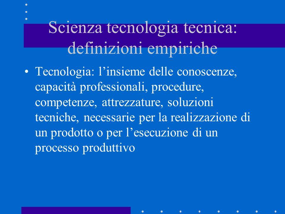 Scienza tecnologia tecnica: definizioni empiriche