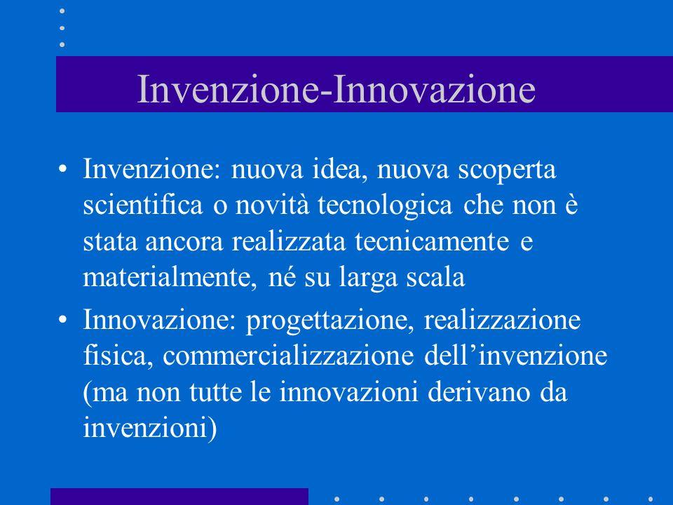 Invenzione-Innovazione