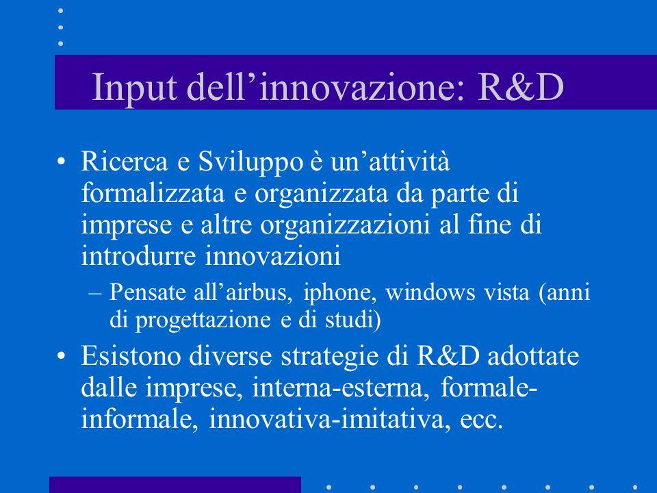 Input dell'innovazione: R&D