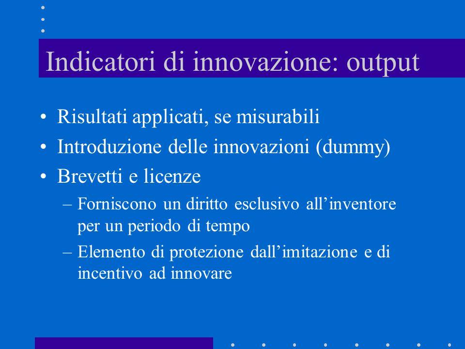 Indicatori di innovazione: output