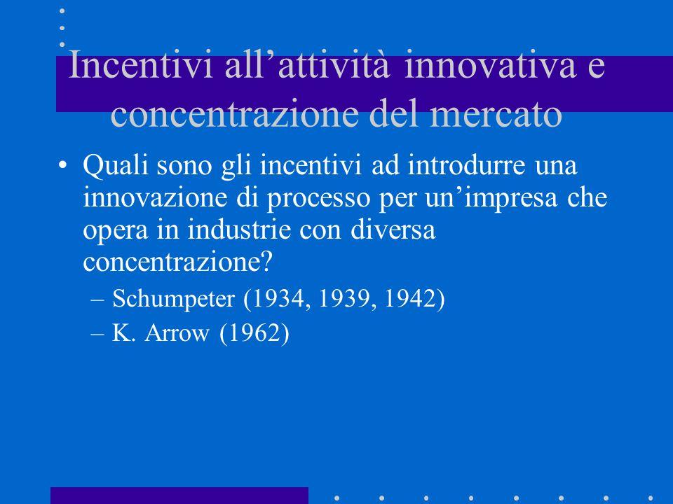 Incentivi all'attività innovativa e concentrazione del mercato