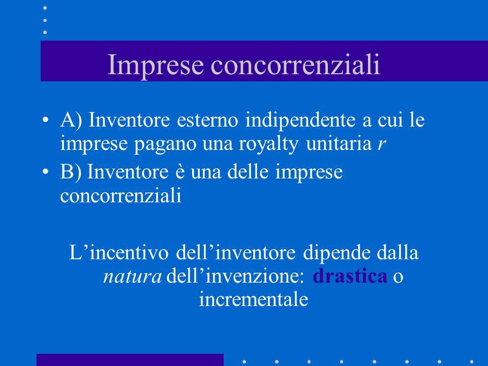 Imprese concorrenziali