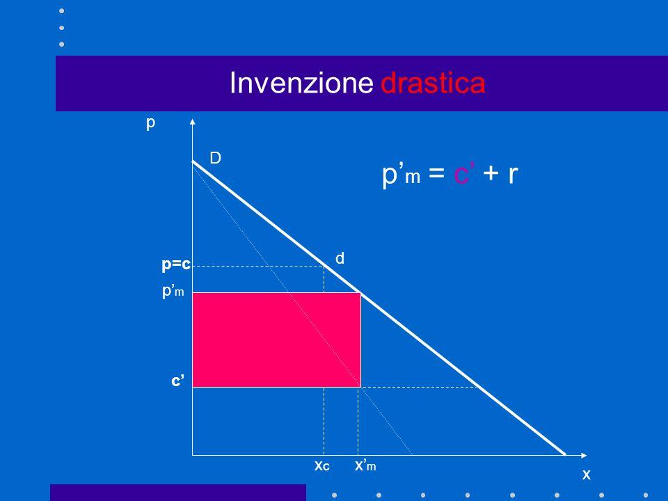 Invenzione drastica p x D p'm = c' + r d p=c p'm c' xc x'm