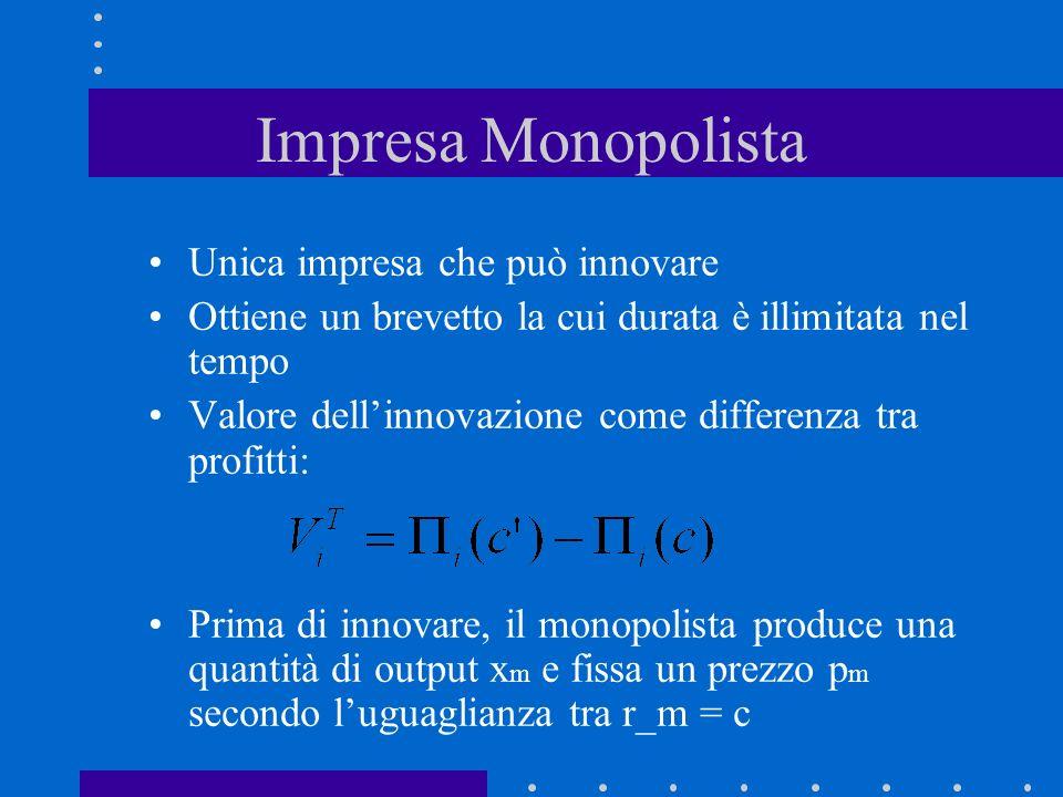 Impresa Monopolista Unica impresa che può innovare