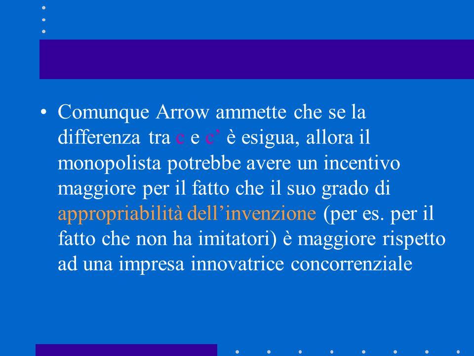 Comunque Arrow ammette che se la differenza tra c e c' è esigua, allora il monopolista potrebbe avere un incentivo maggiore per il fatto che il suo grado di appropriabilità dell'invenzione (per es.