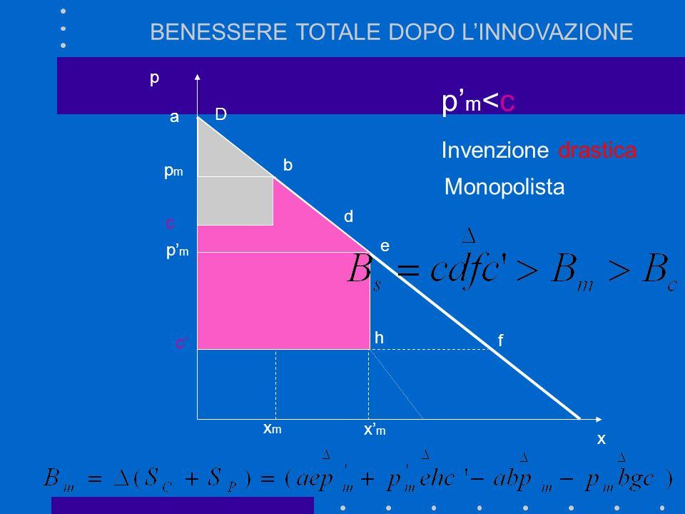 p'm<c BENESSERE TOTALE DOPO L'INNOVAZIONE Invenzione drastica