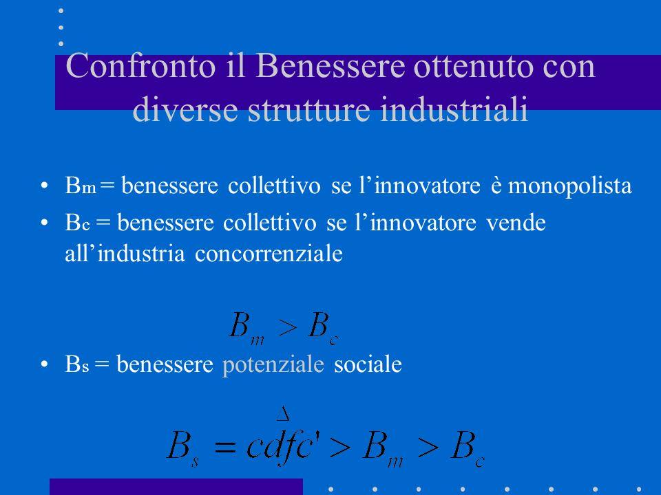 Confronto il Benessere ottenuto con diverse strutture industriali