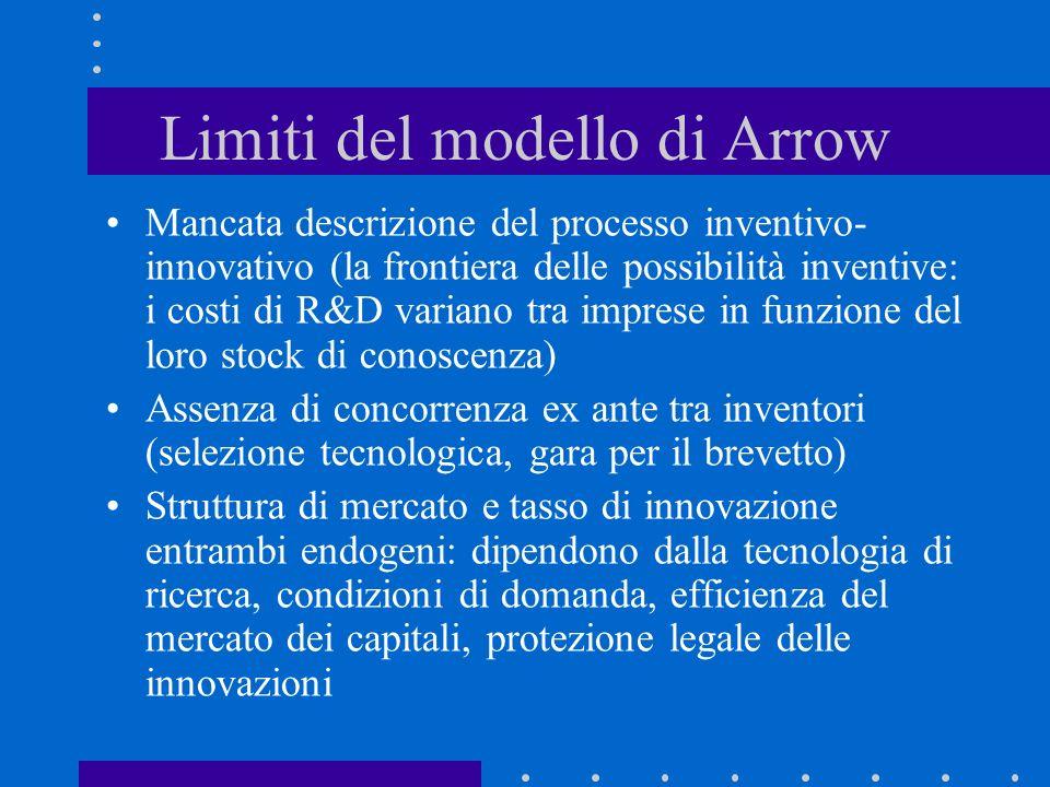 Limiti del modello di Arrow
