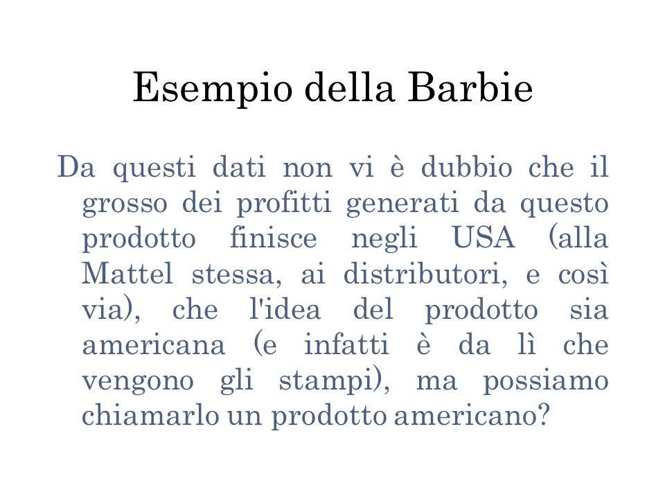 Esempio della Barbie