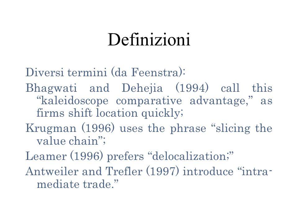 Definizioni Diversi termini (da Feenstra):