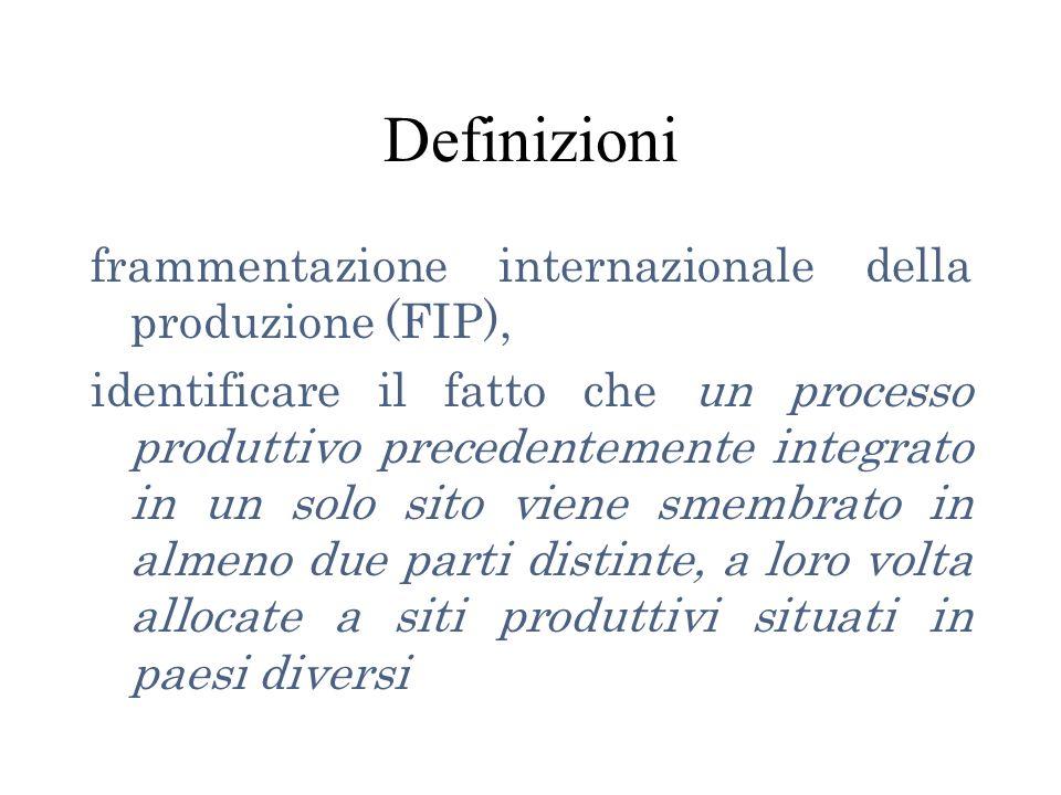 Definizioni frammentazione internazionale della produzione (FIP),