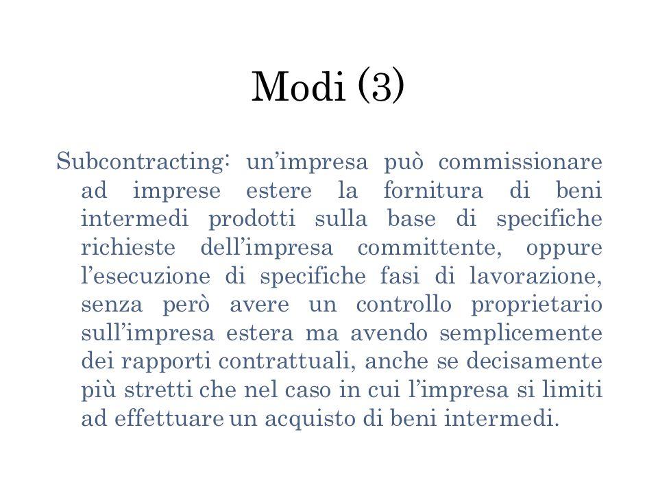 Modi (3)