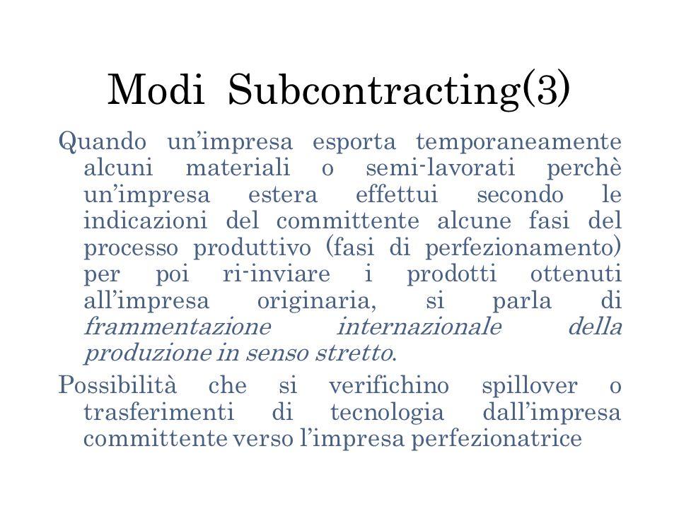 Modi Subcontracting(3)