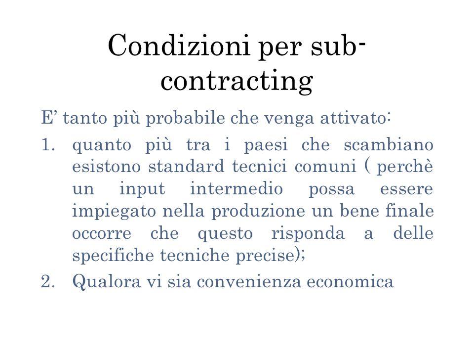 Condizioni per sub-contracting