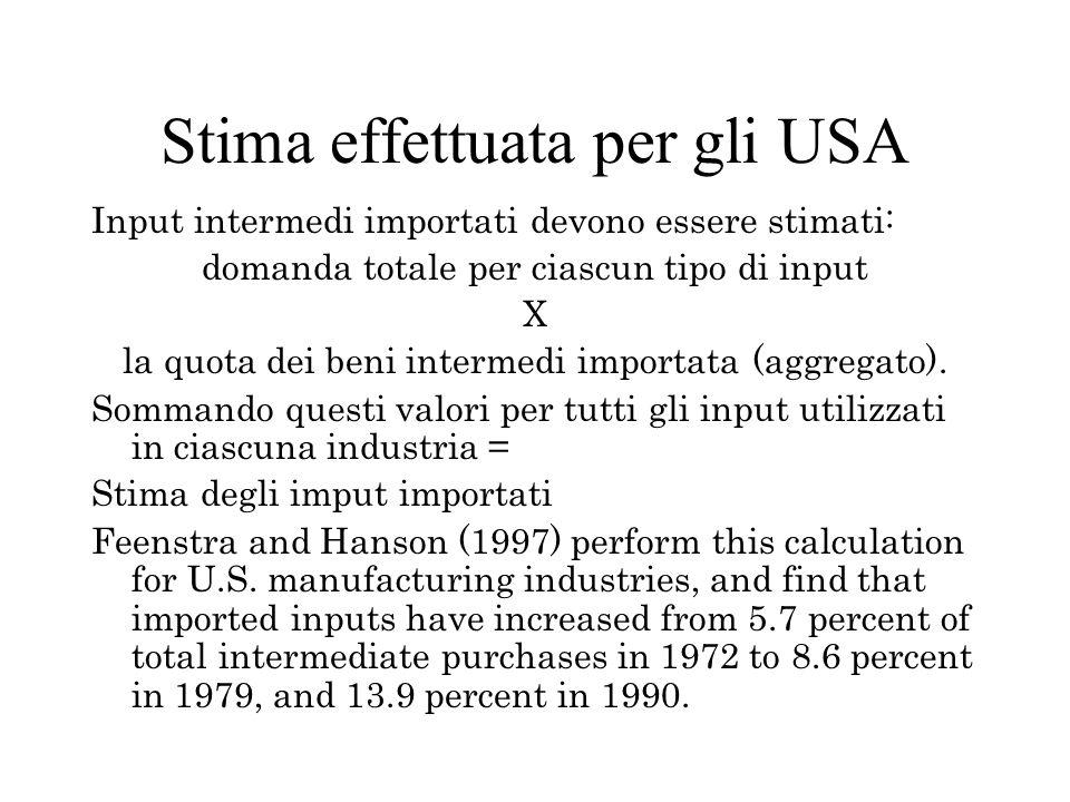 Stima effettuata per gli USA