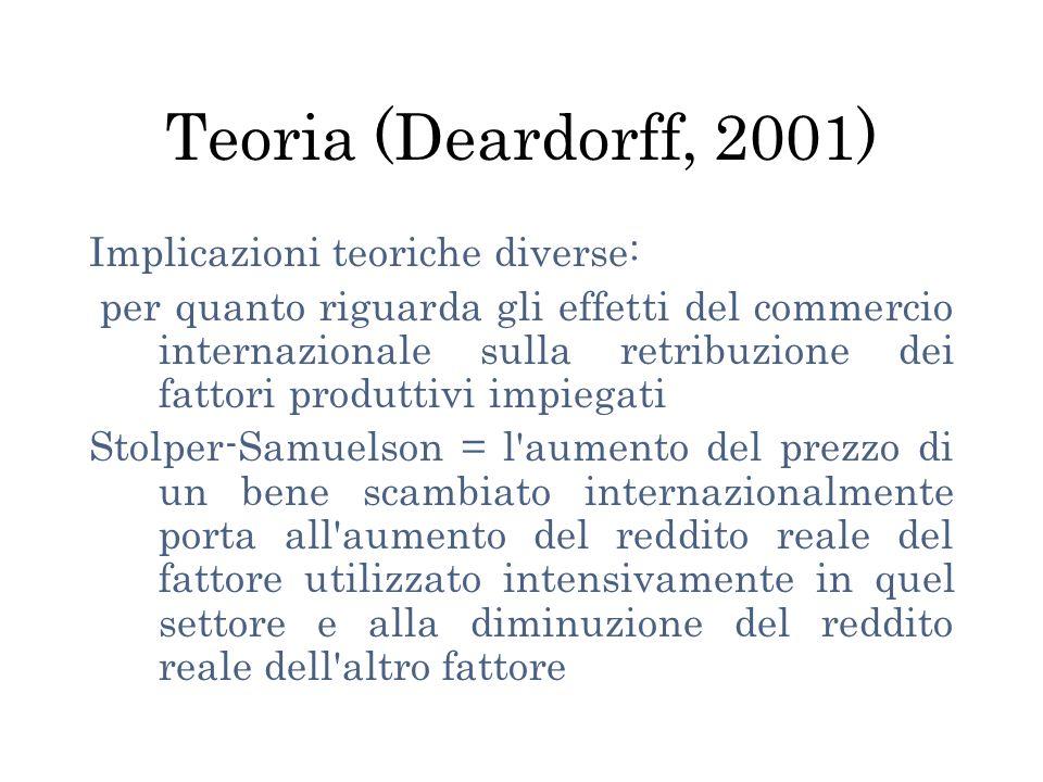 Teoria (Deardorff, 2001) Implicazioni teoriche diverse: