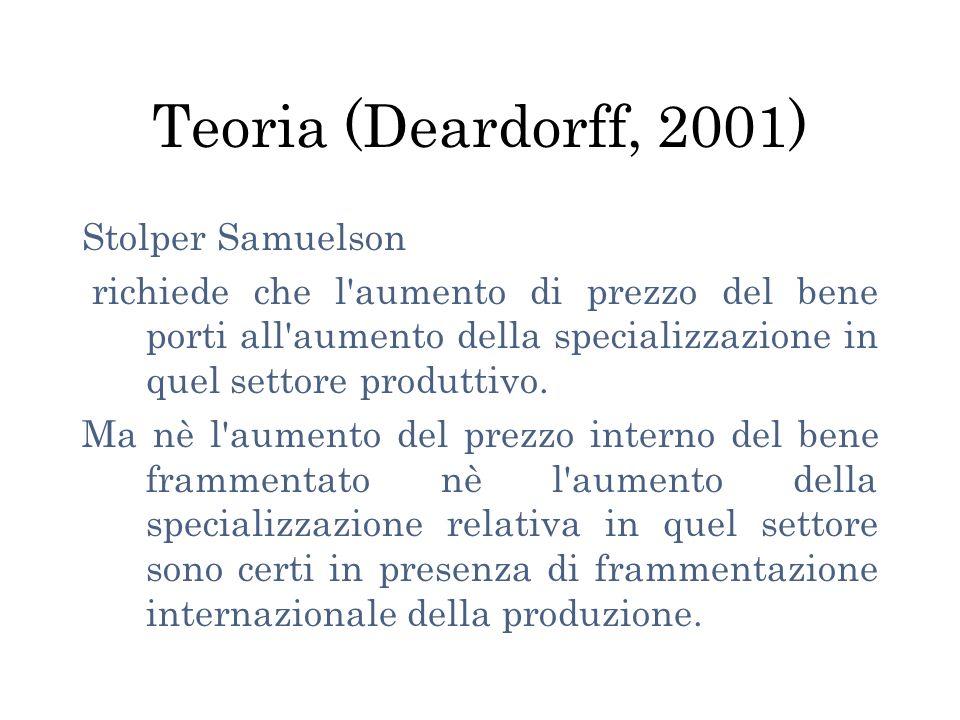 Teoria (Deardorff, 2001) Stolper Samuelson