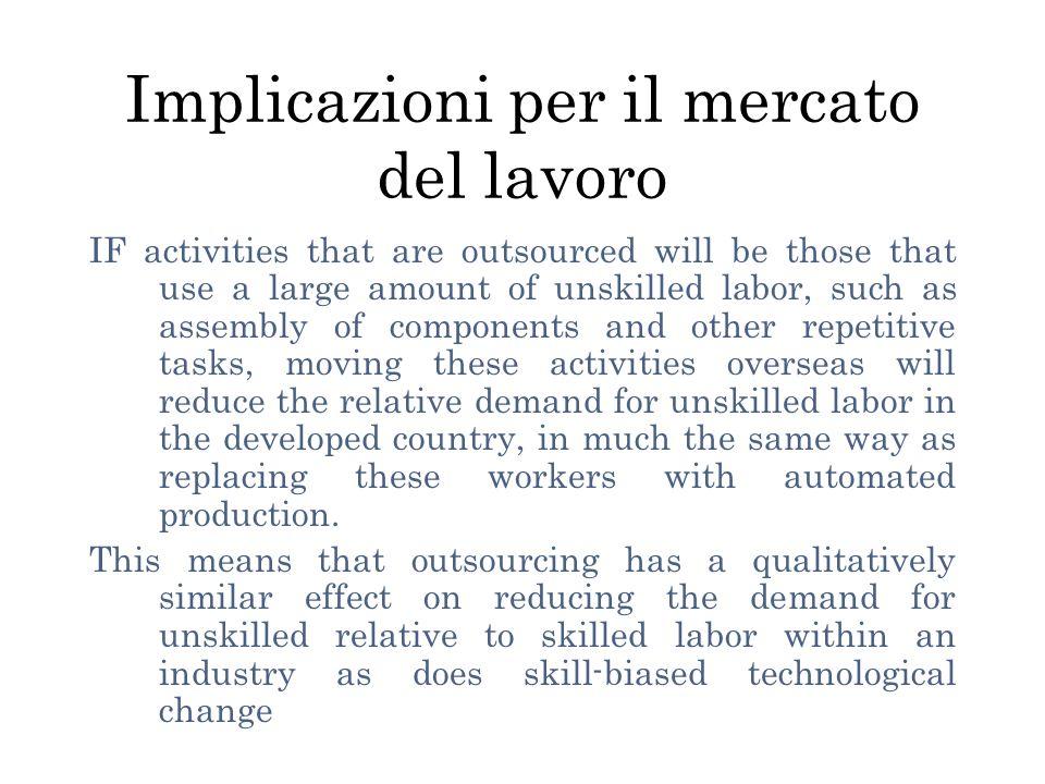 Implicazioni per il mercato del lavoro