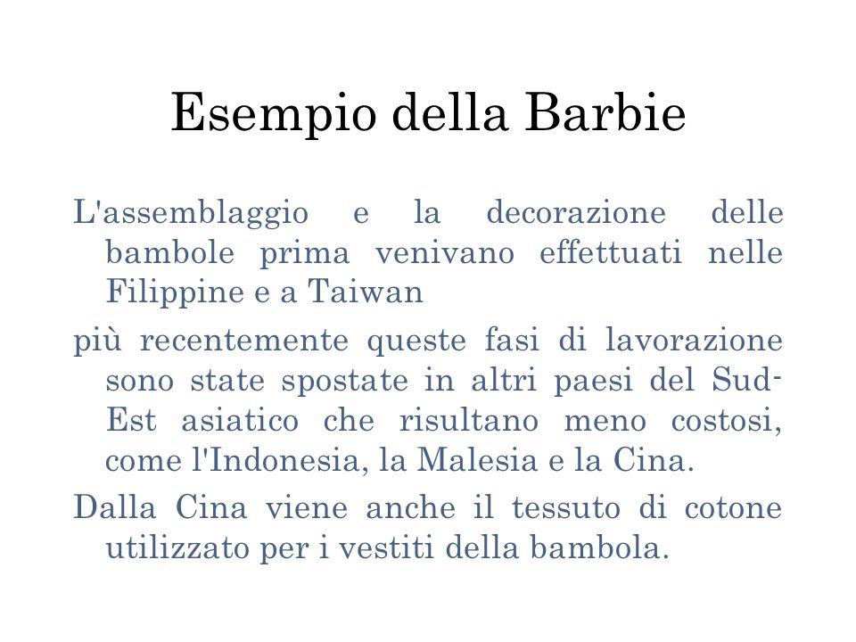 Esempio della Barbie L assemblaggio e la decorazione delle bambole prima venivano effettuati nelle Filippine e a Taiwan.