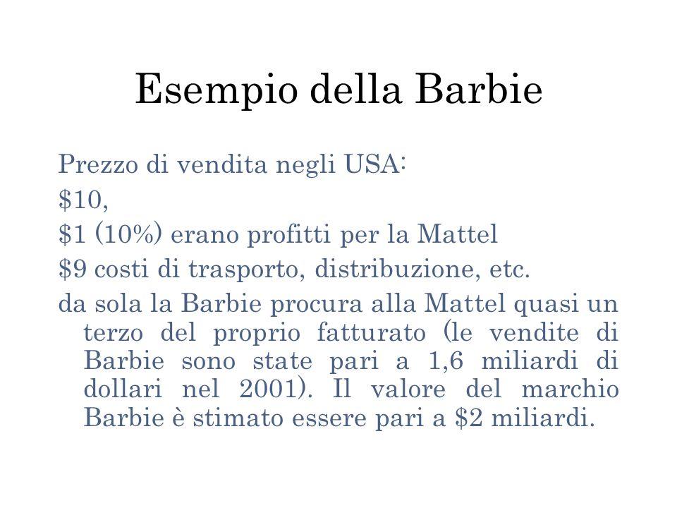 Esempio della Barbie Prezzo di vendita negli USA: $10,