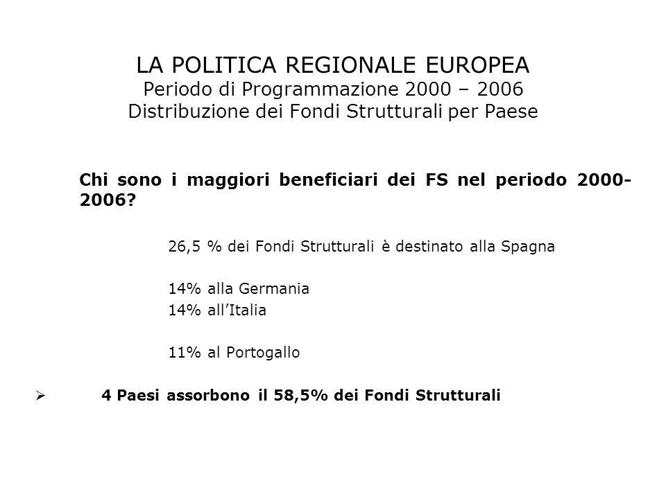 LA POLITICA REGIONALE EUROPEA Periodo di Programmazione 2000 – 2006 Distribuzione dei Fondi Strutturali per Paese