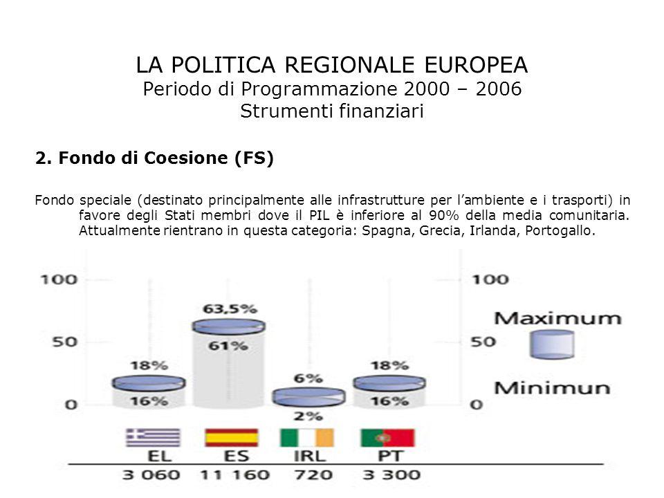 LA POLITICA REGIONALE EUROPEA Periodo di Programmazione 2000 – 2006 Strumenti finanziari