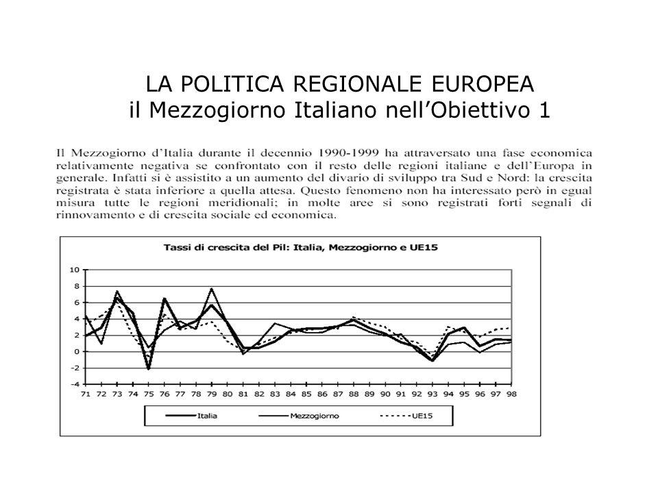 LA POLITICA REGIONALE EUROPEA il Mezzogiorno Italiano nell'Obiettivo 1