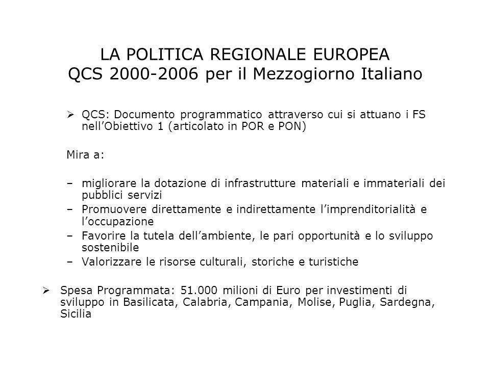 LA POLITICA REGIONALE EUROPEA QCS 2000-2006 per il Mezzogiorno Italiano