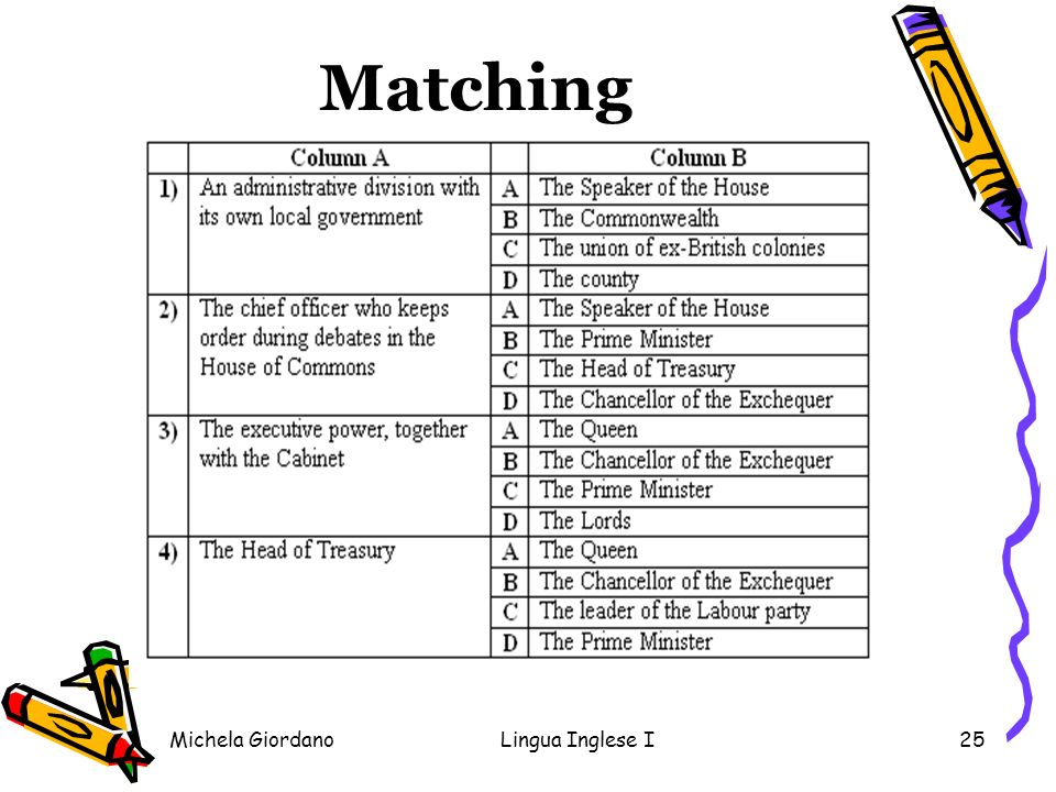 Matching Michela Giordano Lingua Inglese I