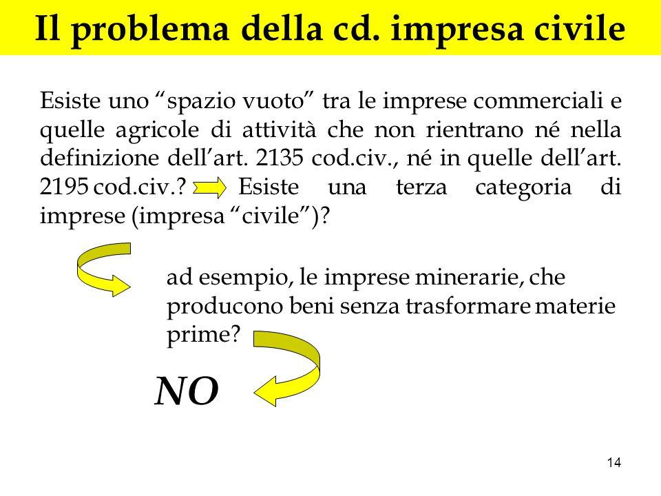 Il problema della cd. impresa civile