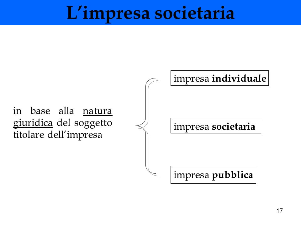 L'impresa societaria impresa individuale impresa societaria