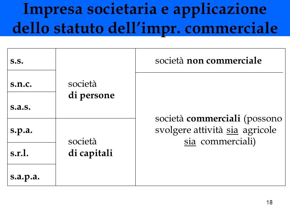 Impresa societaria e applicazione dello statuto dell'impr. commerciale
