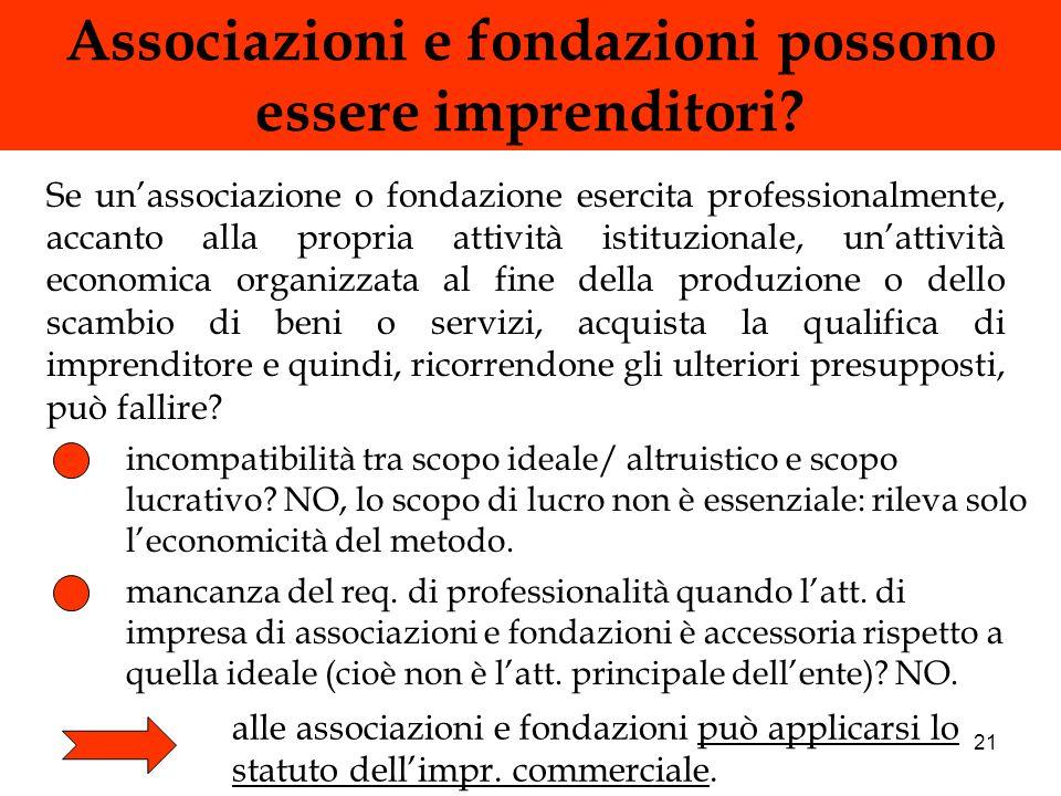 Associazioni e fondazioni possono essere imprenditori