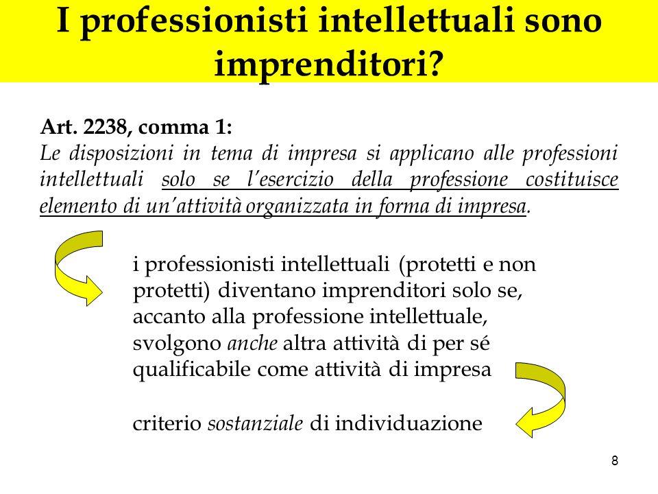 I professionisti intellettuali sono imprenditori