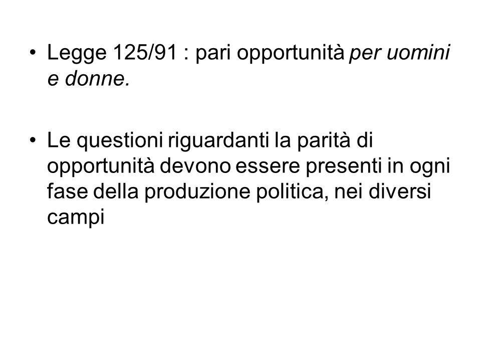 Legge 125/91 : pari opportunità per uomini e donne.