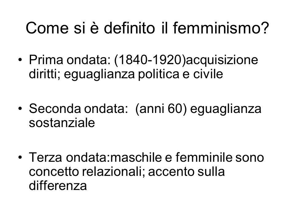 Come si è definito il femminismo
