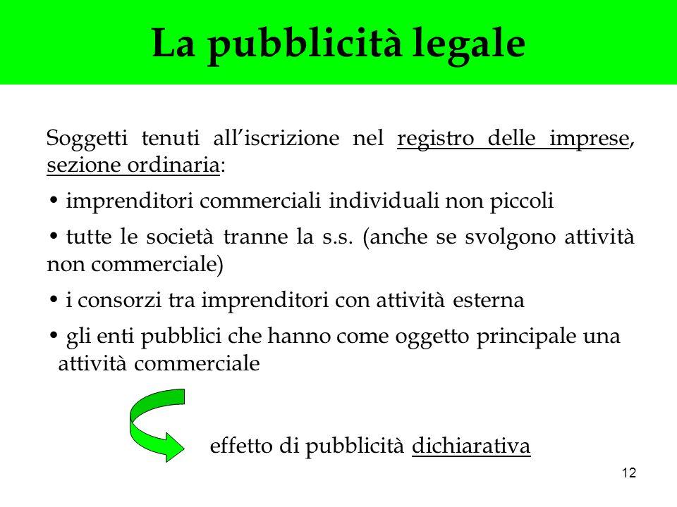 La pubblicità legale Soggetti tenuti all'iscrizione nel registro delle imprese, sezione ordinaria: imprenditori commerciali individuali non piccoli.