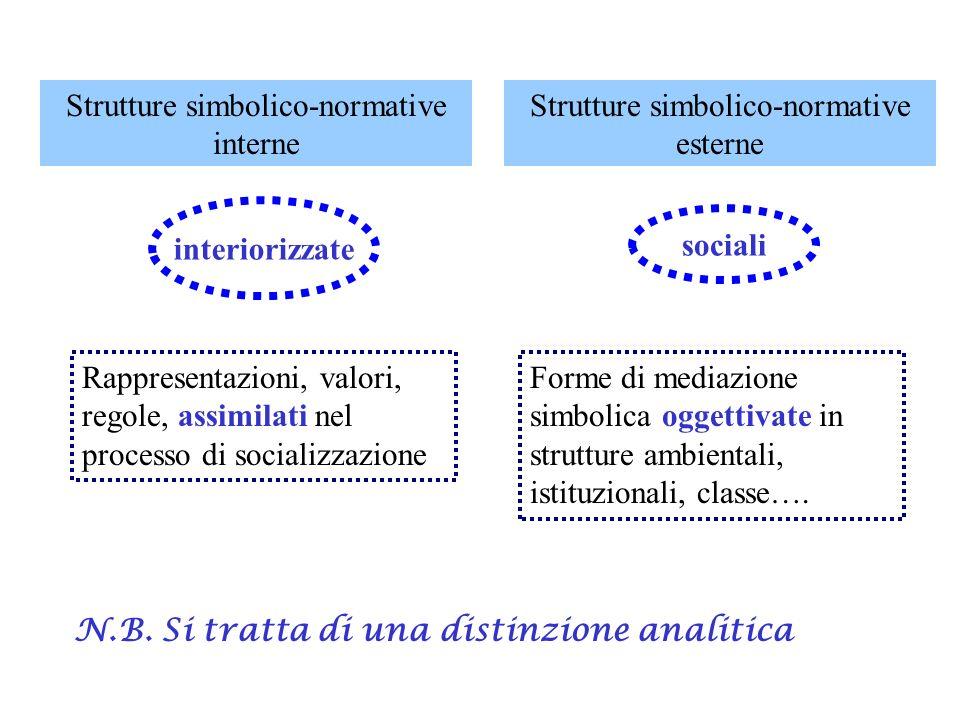 interiorizzate sociali