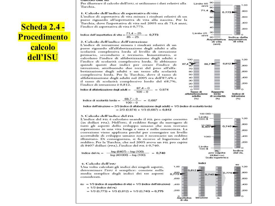 Scheda 2.4 - Procedimento calcolo dell'ISU