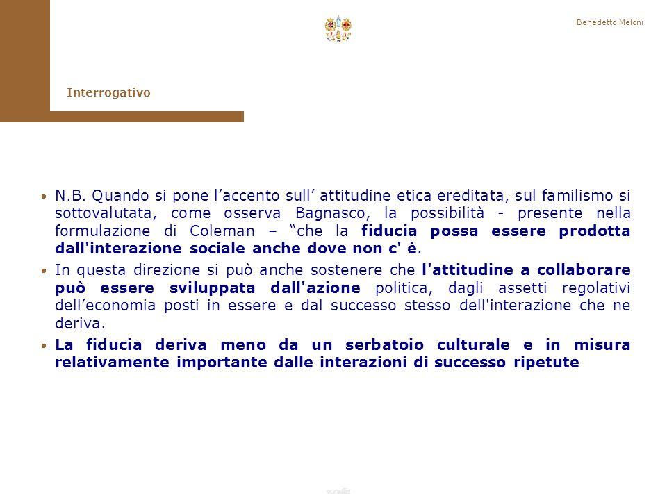 Benedetto Meloni Interrogativo.
