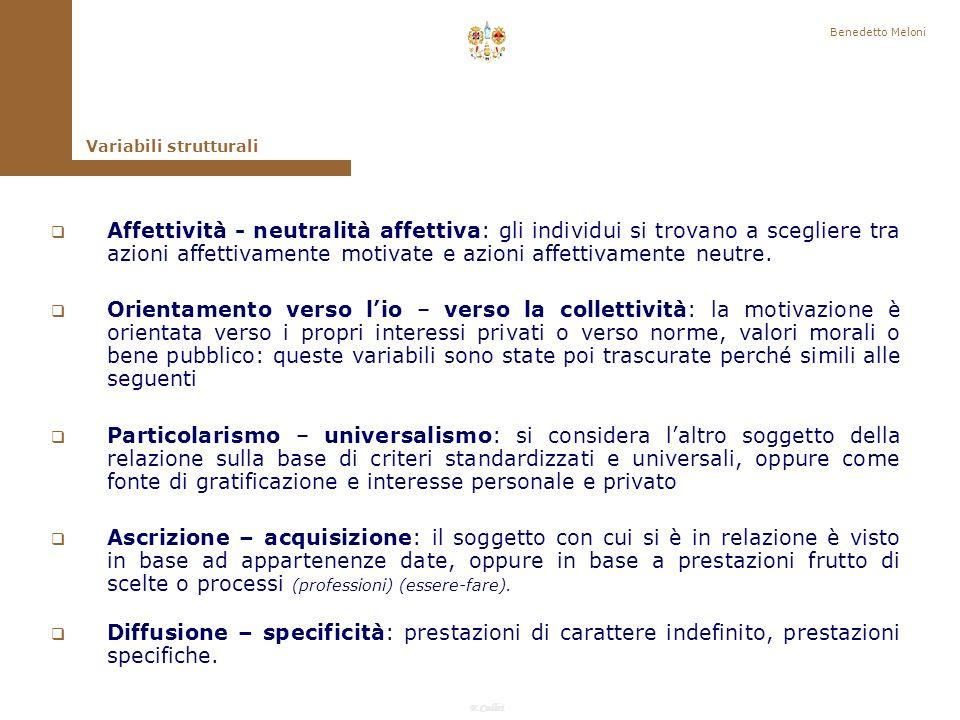 Benedetto Meloni Variabili strutturali.