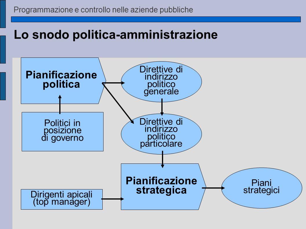 Lo snodo politica-amministrazione