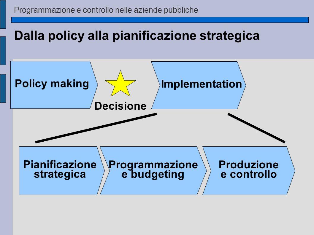 Dalla policy alla pianificazione strategica