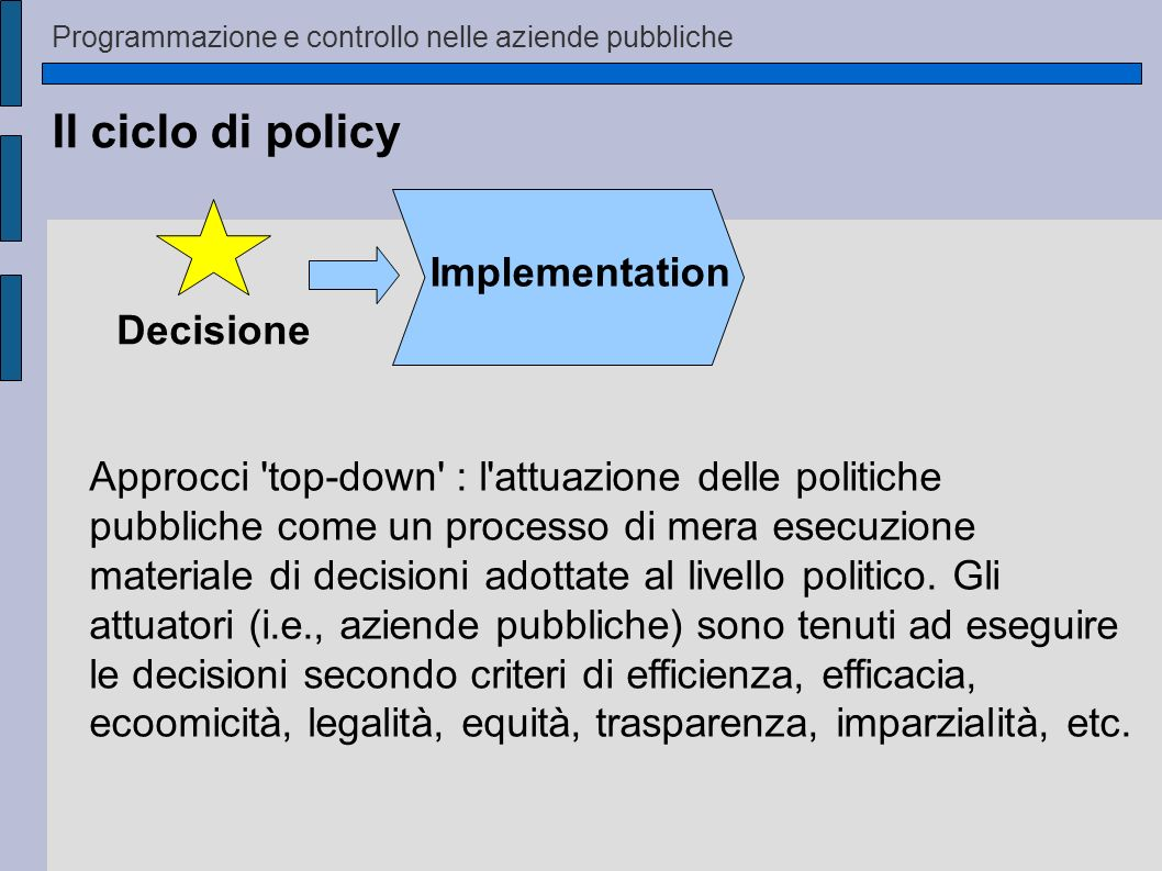 Il ciclo di policy Implementation Decisione