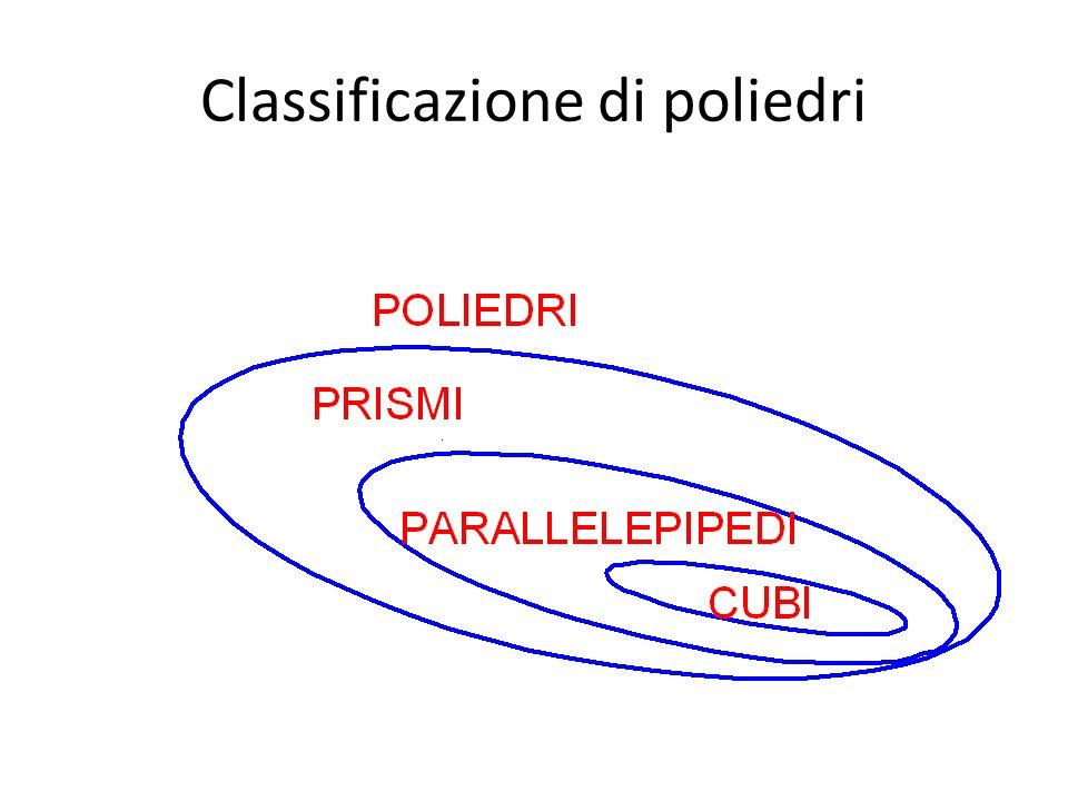 Classificazione di poliedri