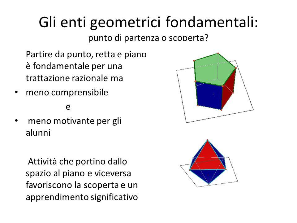 Gli enti geometrici fondamentali: punto di partenza o scoperta