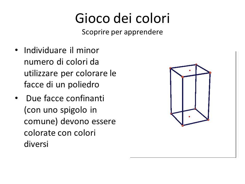 Gioco dei colori Scoprire per apprendere