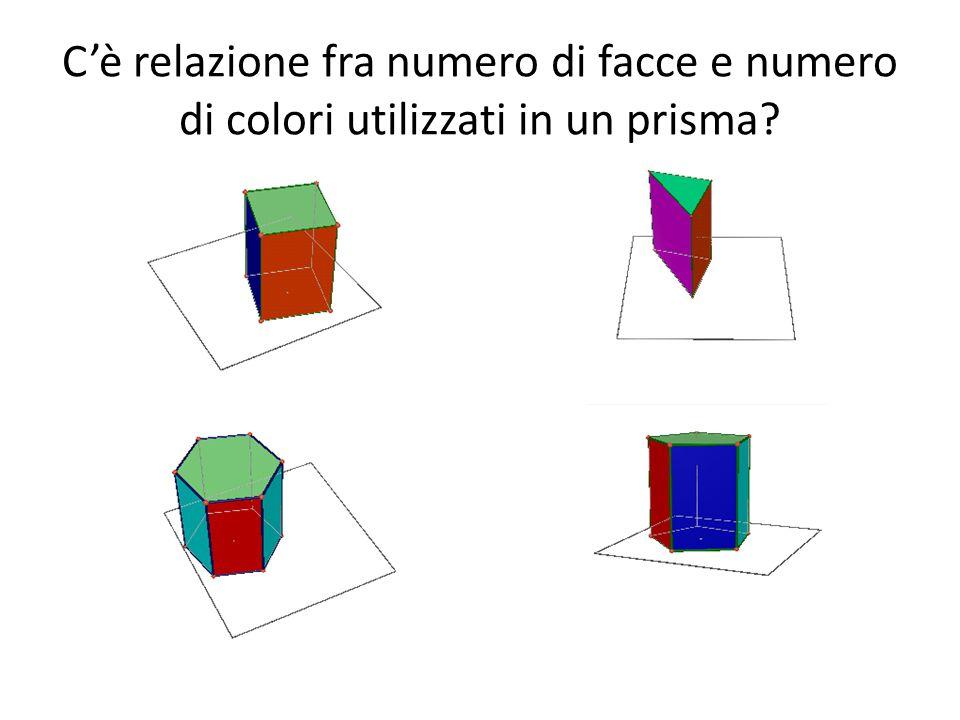 C'è relazione fra numero di facce e numero di colori utilizzati in un prisma